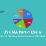 All-About-US-CMA-Part-1-Exam